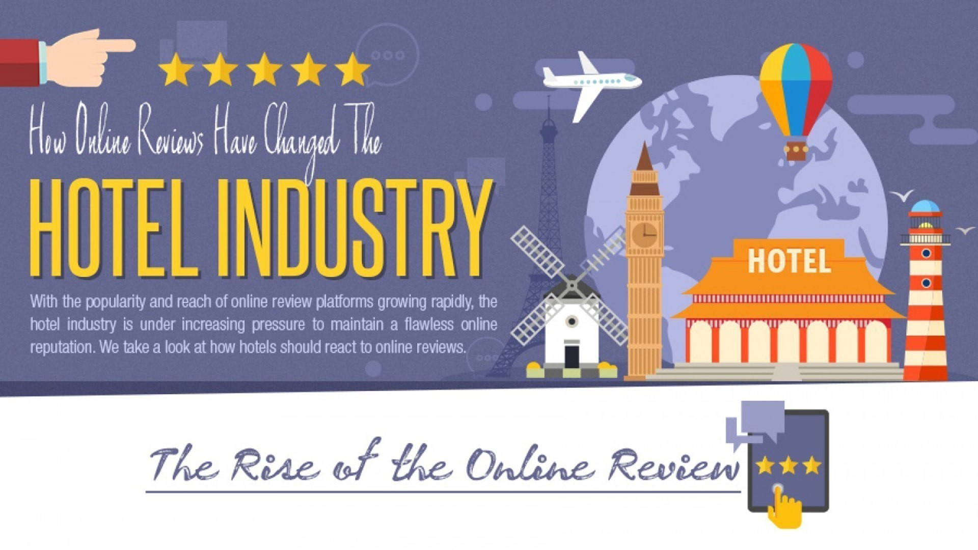 [Infographic] How hotels should respond to online reviews